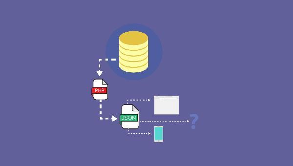 Como construir o seu primeiro EndPoint para que outras aplicações possam consumir seus dados